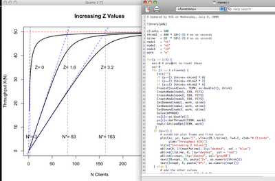 Plotting PDQ Output with R