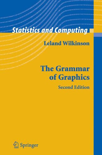 The grammar of graphics (L. Wilkinson)