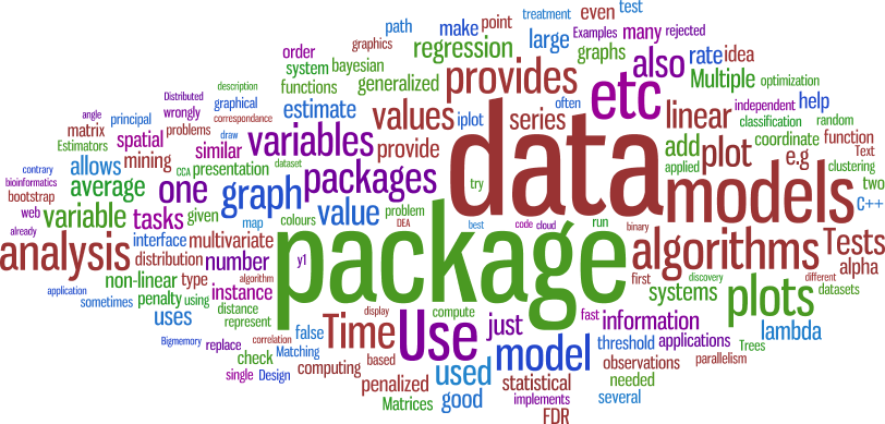 2009-10-12_Wordle.png