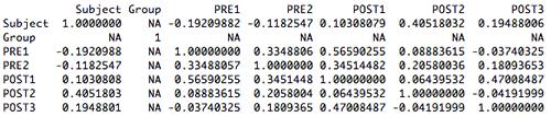 R Tutorial Series: Zero-Order Correlations