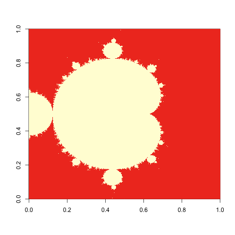 Using Complex Numbers in R