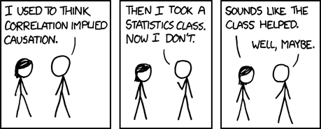 Correlation on XKCD