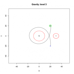 Gravity Game in R