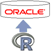 R and Oracle HR Part I – Set Up and Connect