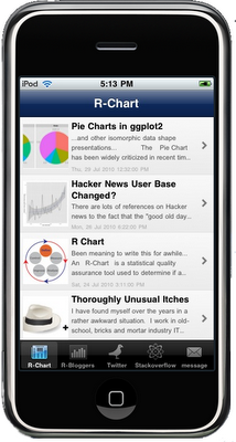 Free R Chart iPhone App
