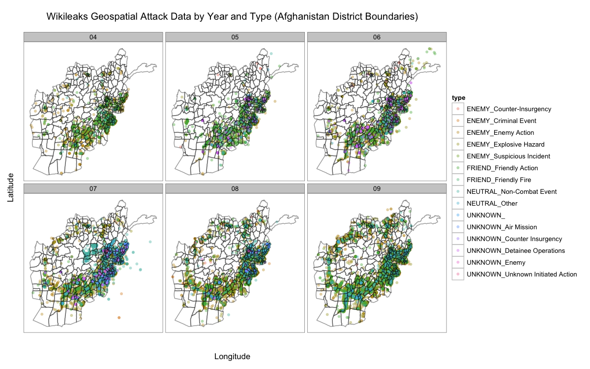 Wikileaks Attack Data by Year and Type Projected on Afghanistan Regional Map