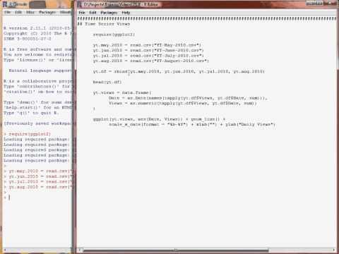 Plotting Time Series data using ggplot2