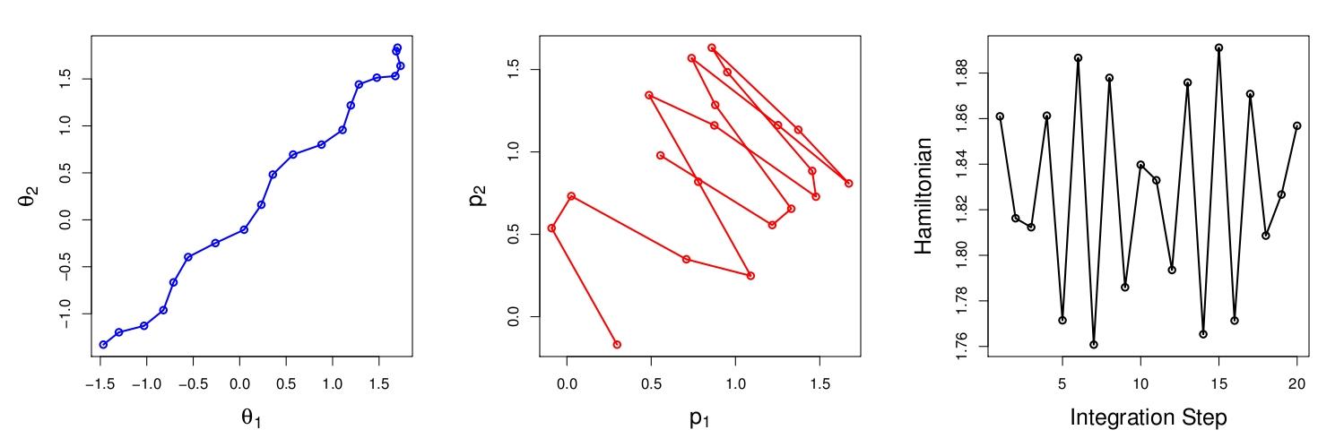 Riemann, Langevin & Hamilton [reply]