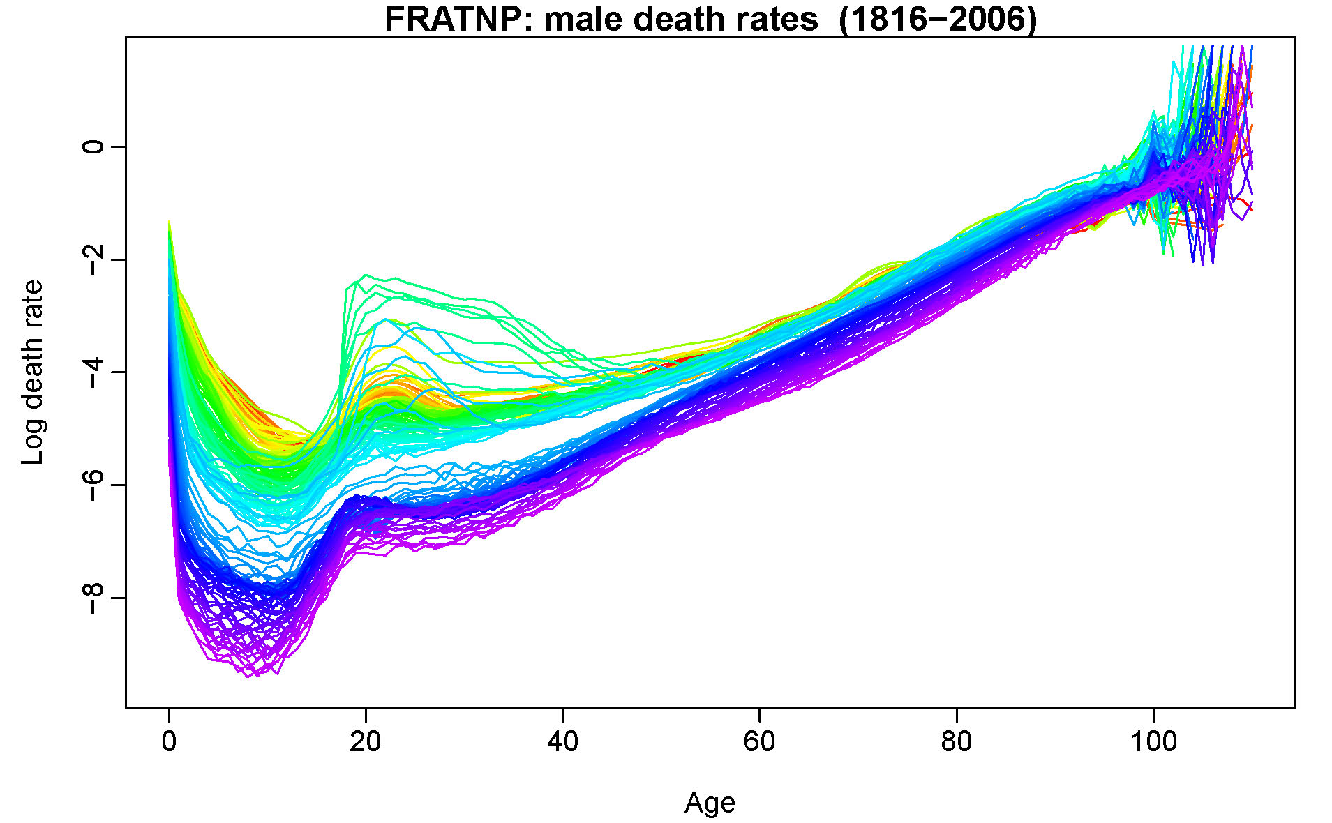 Animated plots in R and LaTeX