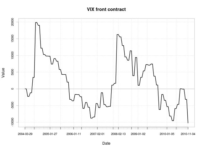 Interesting volatility measurement, part 2