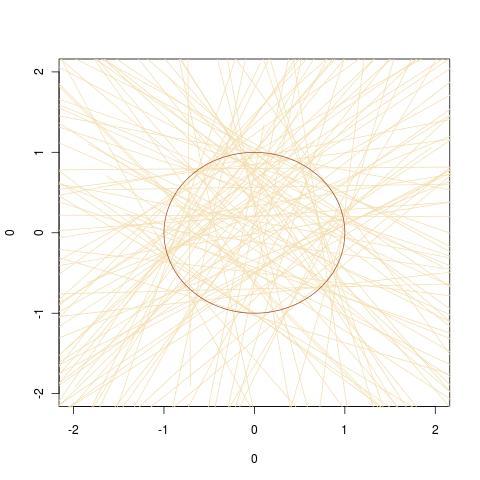 Bertand's paradox [R details]