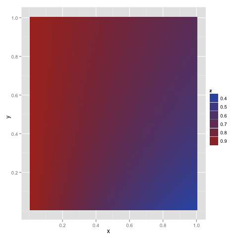 A 3D Version of R's curve() Function