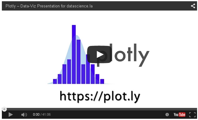 DataVis with Plot ly (@plotlygraphs) – Meetup Summary | R