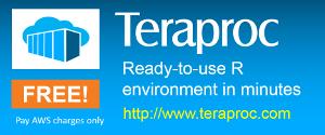 teraproc.com