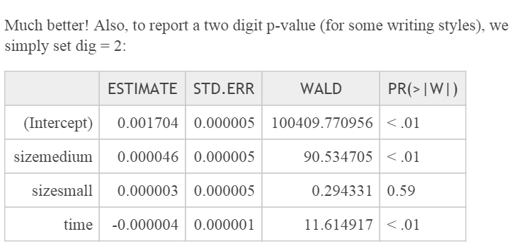Correctly Reporting P-Values in Summary Tables Reported with xtable